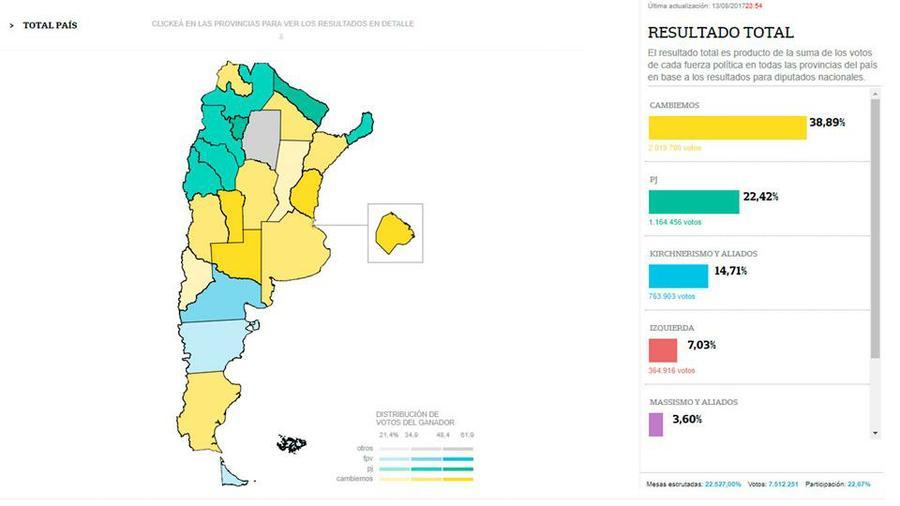 Te mostramos los resultados de las paso 2017 en todo el pais for Ministerio de interior resultados electorales